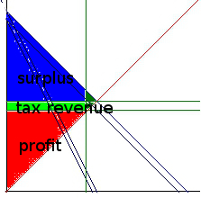effective_rent_control_tax_labeled