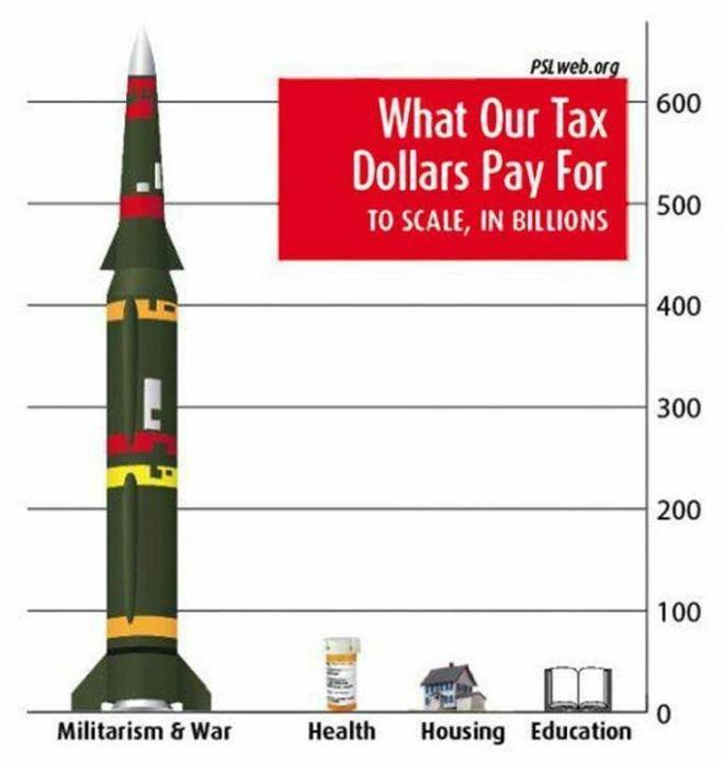 Tax_dollars_meme