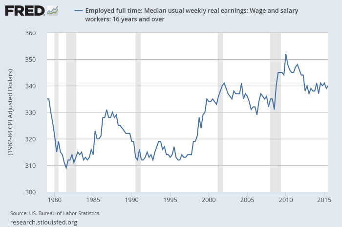 median_earnings
