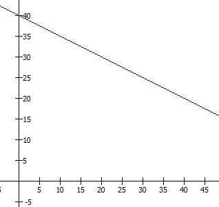 demand_curve