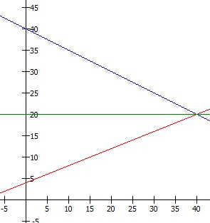 equilibrium_notax