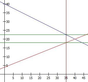 equilibrium_tax
