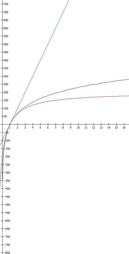 percentage_change_large
