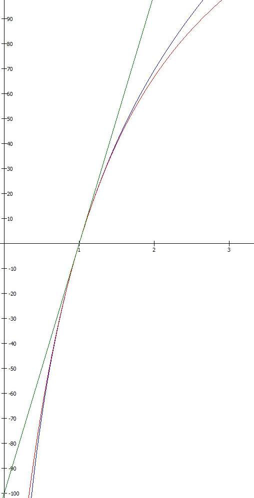 percentage_change_small