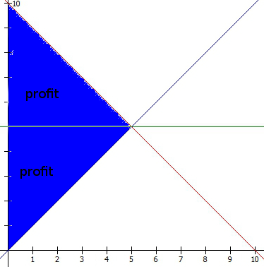 elastic_supply_price_discrimination