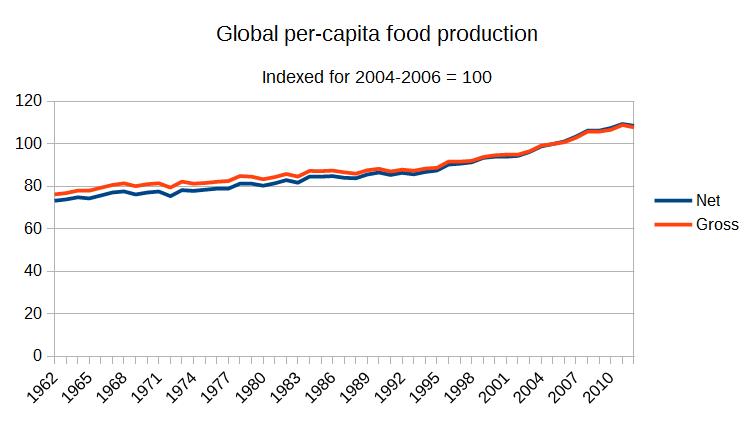 global_food.png