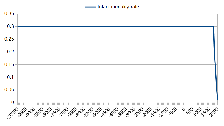 Infant_mortality.png