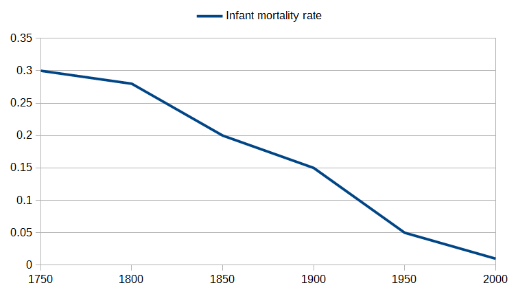Infant_mortality_recent.png