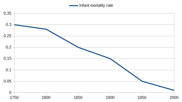 Infant_mortality_recent.png