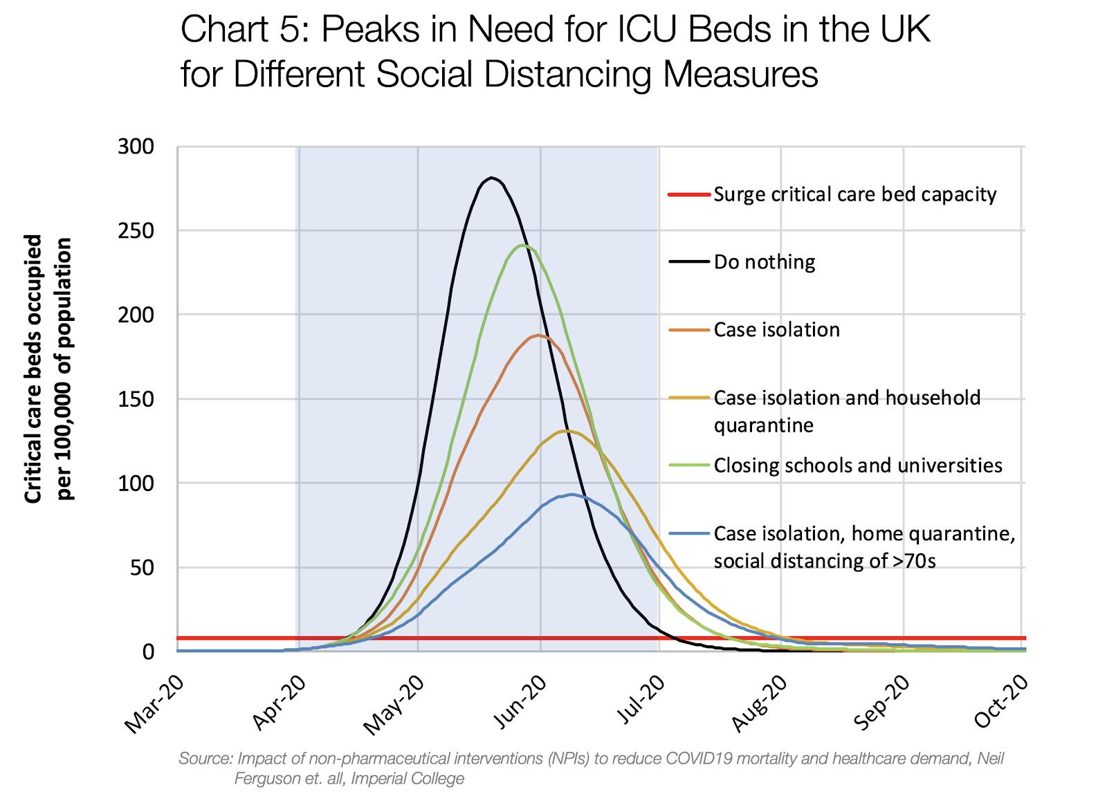 pandemic_graph